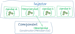 injector-injects
