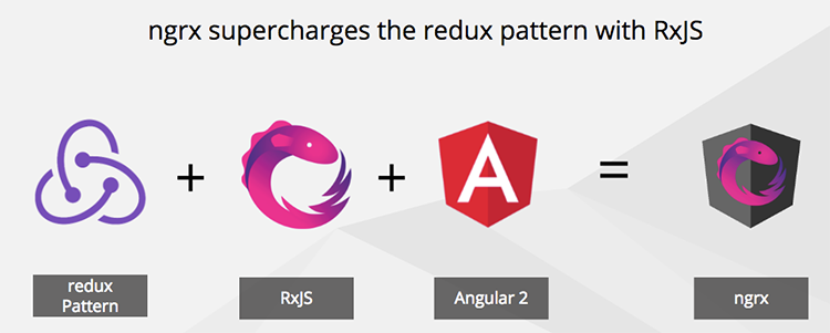 ngrx supercharge rxjs