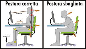 Postura corretta e postura sbagliata - stare comodi