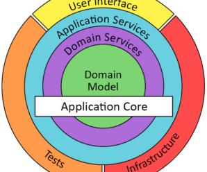 Come realizzare applicazioni enterprise moderne (backend e frontend)